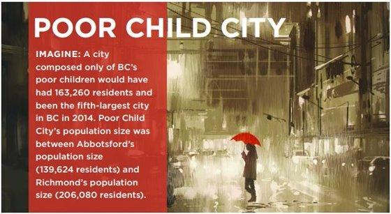 Poor Child City