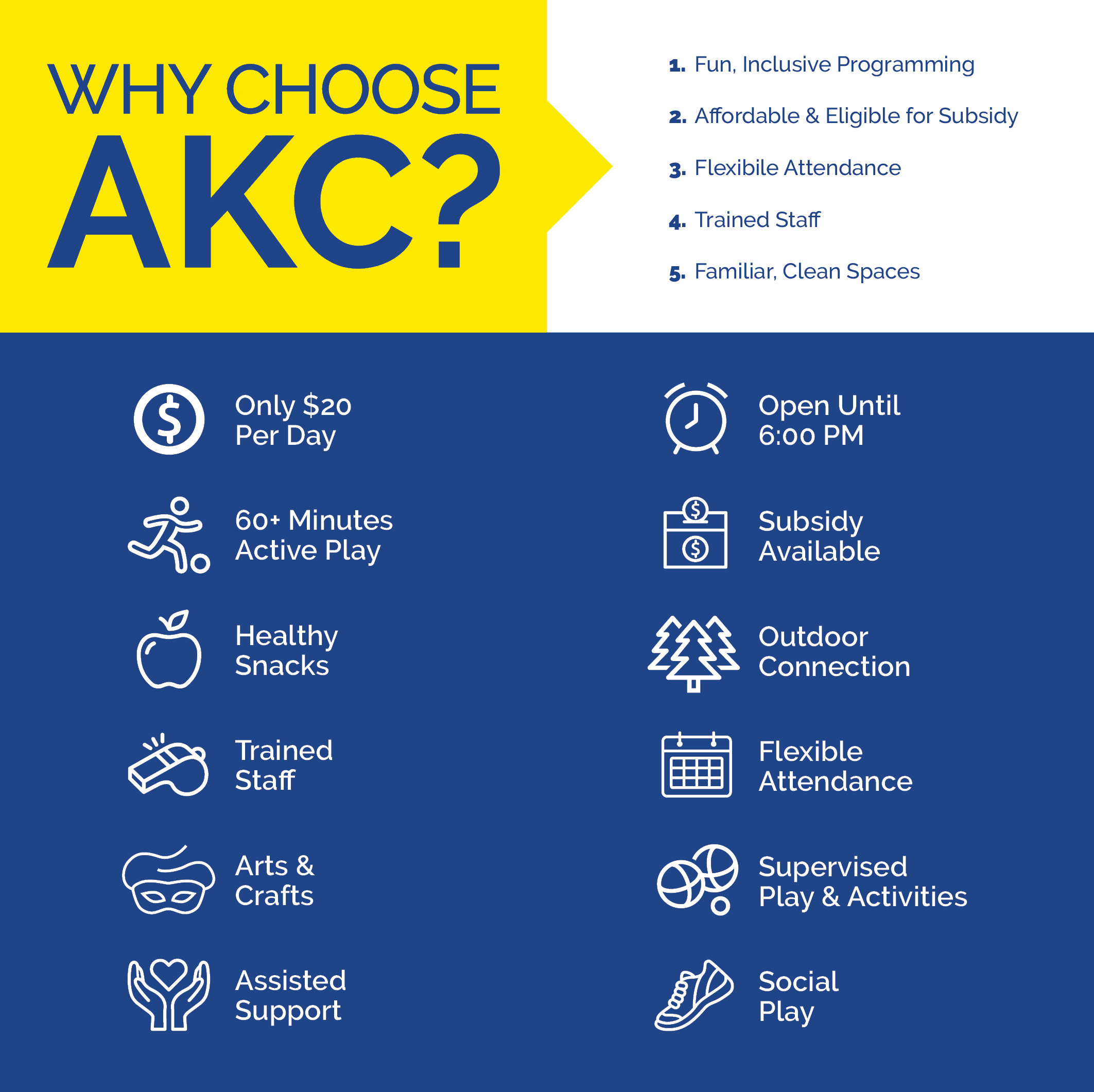 AKC_Infographic
