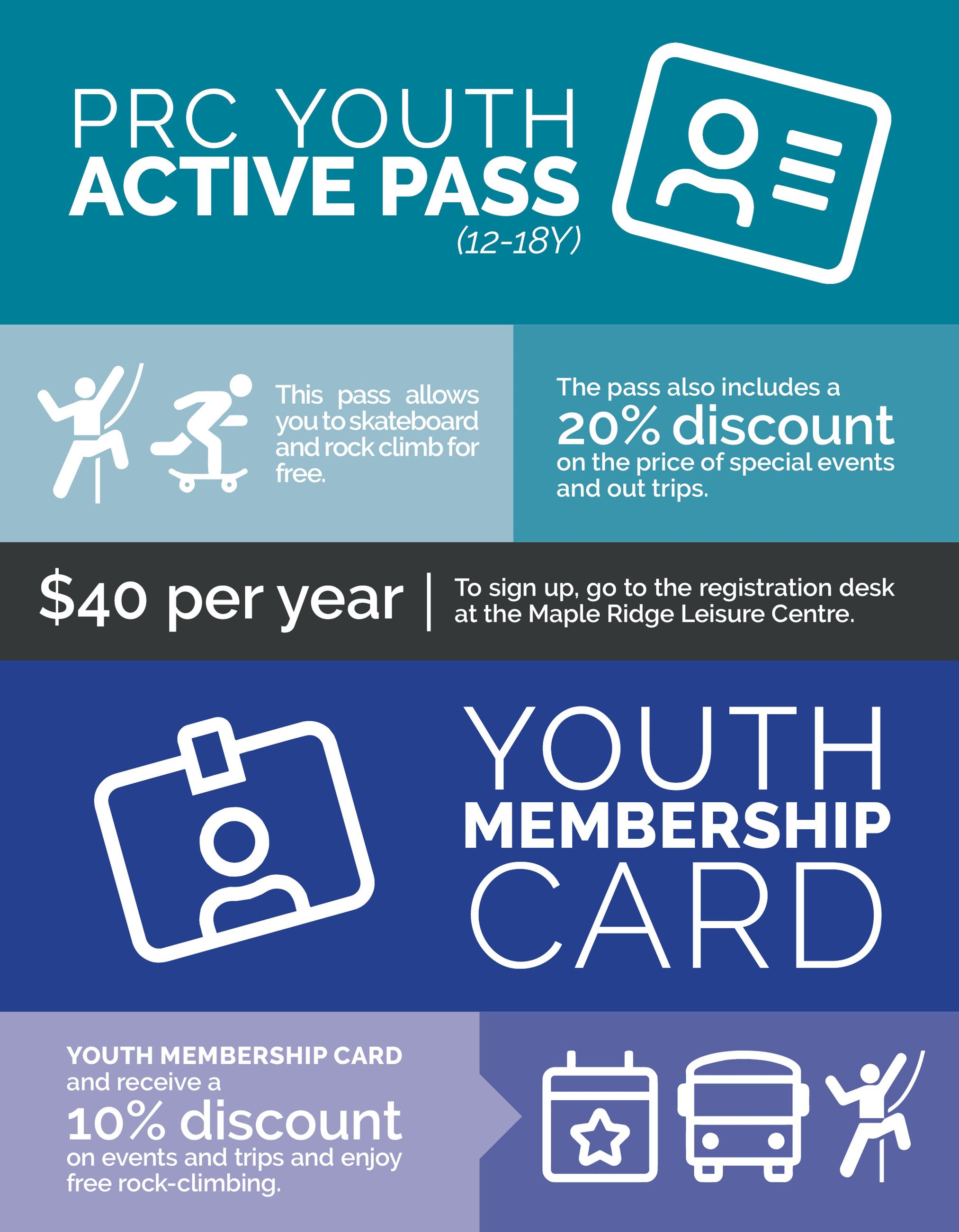 Youth Passes Infographic