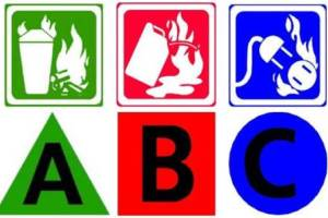 ABC Classes of Fire