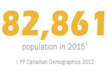82,861 Maple Ridge, BC population in 2015